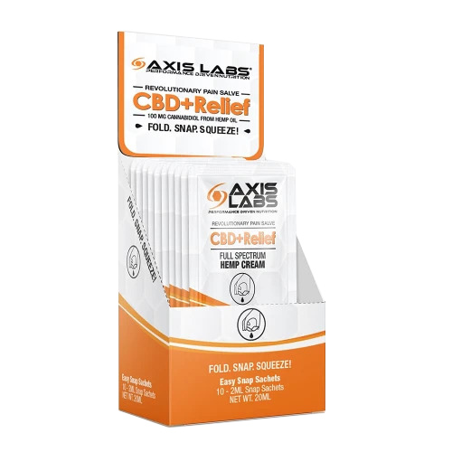 axis labs cbd relief cream snap cards